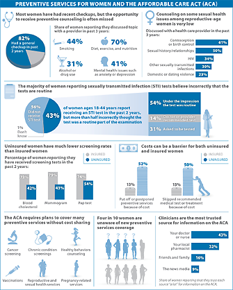 womens-affordable-care-act-1infographic_large